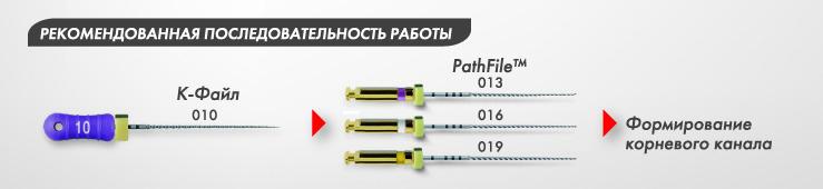 Купить ПасФайлы, цена ПазФайлов. Украина Меридиан